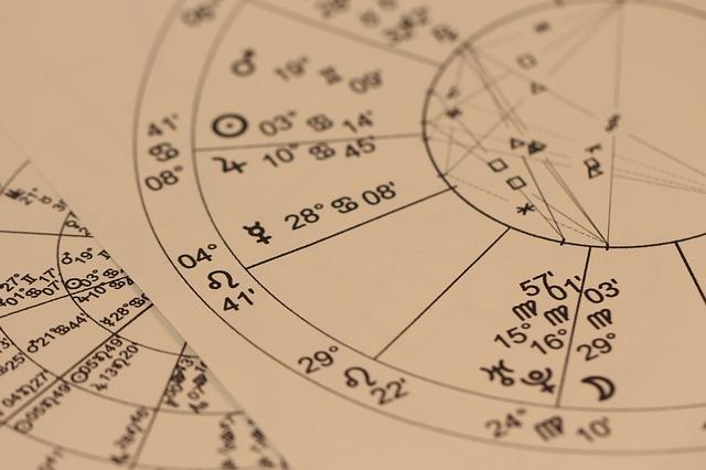 Тесты и гадания. гороскоп