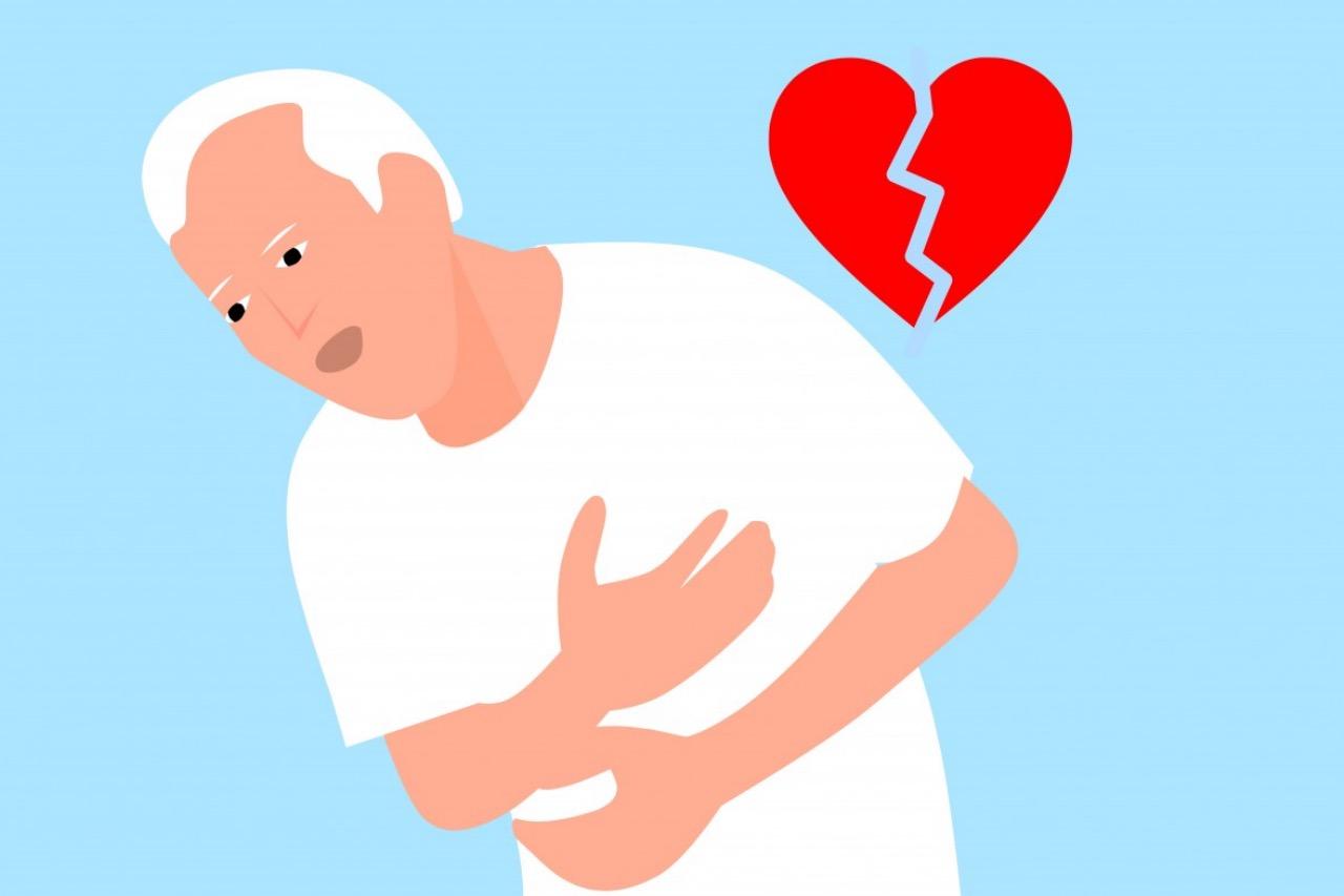 Профилактика острого инфаркта